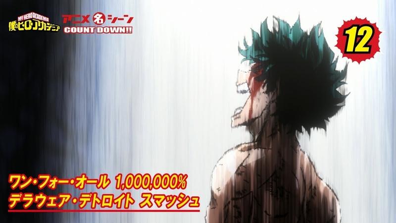 ヒロアカアニメ名シーン:第12弾「ワン・フォー・オール 1 000 000% デラウェア