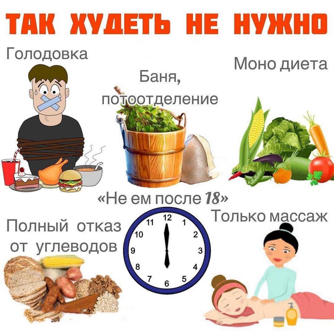 Знайте, это не эффективно, а лишь только будет вредить вашему здоровью!