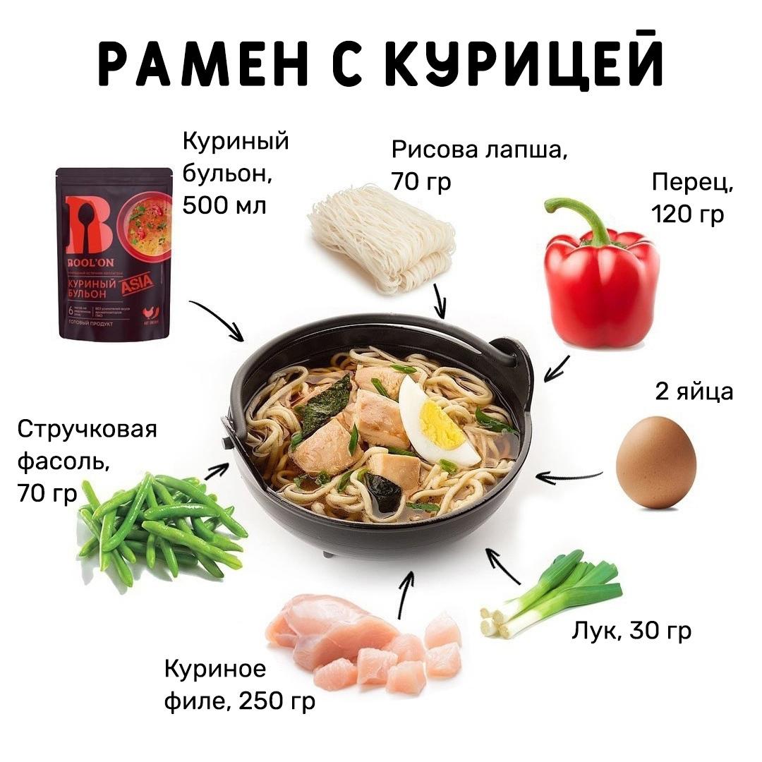 Готовим необычное азиатское блюдо — Рамен: КБЖУ на 100 гр: 69/9/2/5