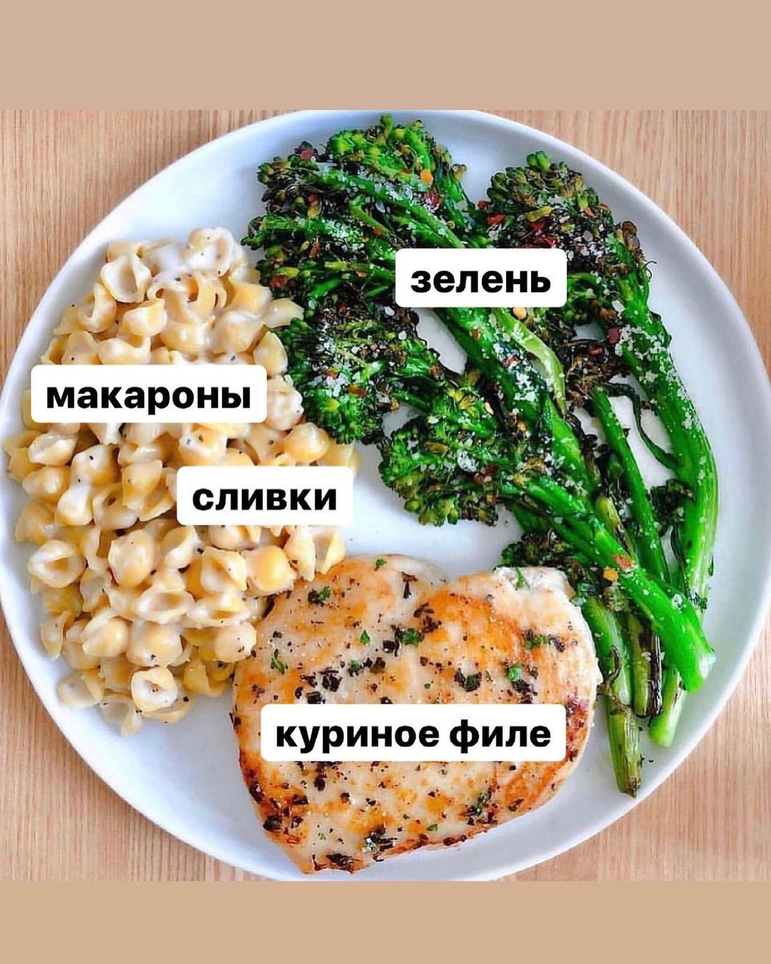 Подборка обедов