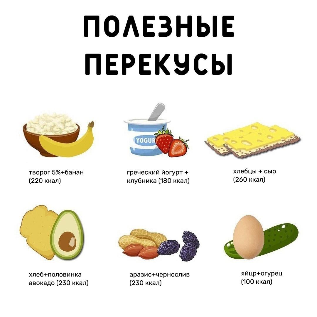 Даже правильно составленный перекус поможет вам сохранить фигуру и не набрать лишние килограммы