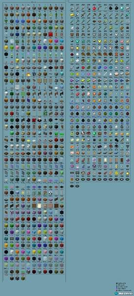 айди всех предметов в майнкрафт 1.7.2 #5