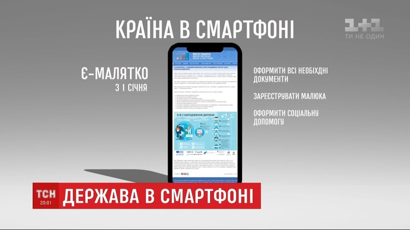Права паспорт пенсійне посвідчення що входитиме до країни у смартфоні
