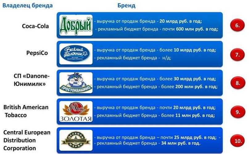 Уполномочены заявить вместо Минсельхоза: Россия теряет продовольственный суверенитет, изображение №4
